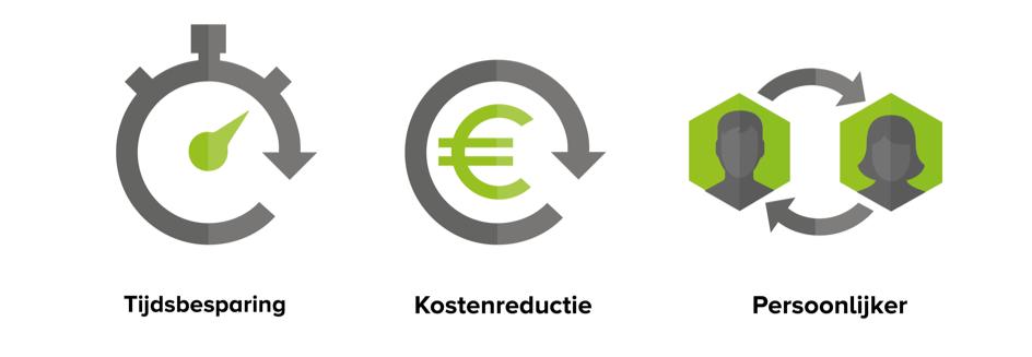 Wuunder gratis verzend-module