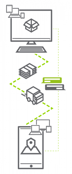 Wuunder Workflow